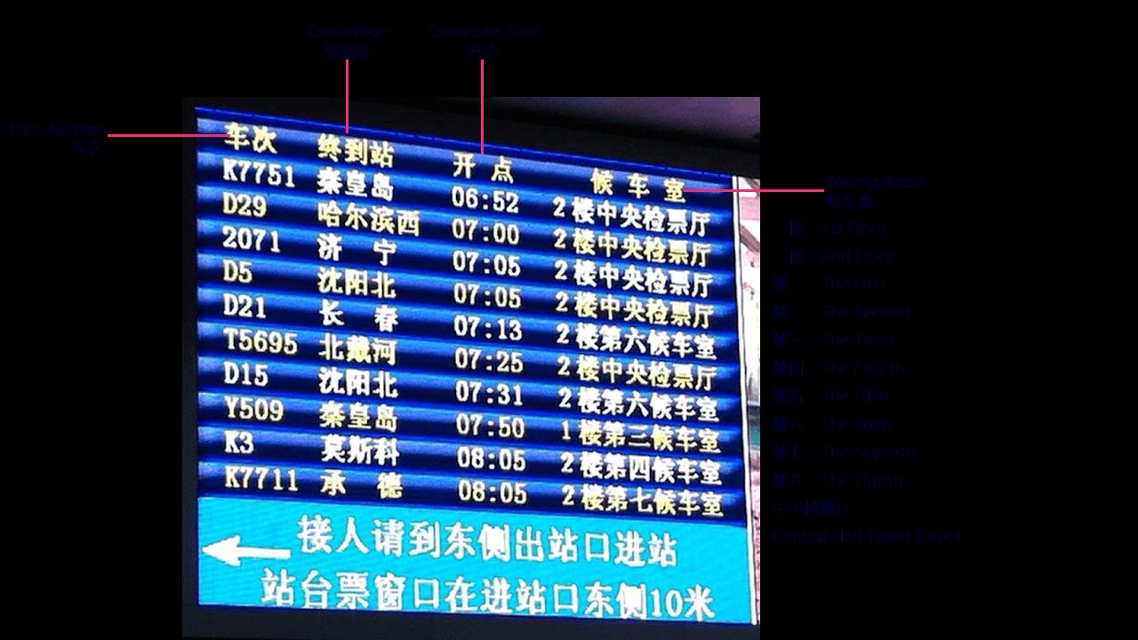 beijing railway station board